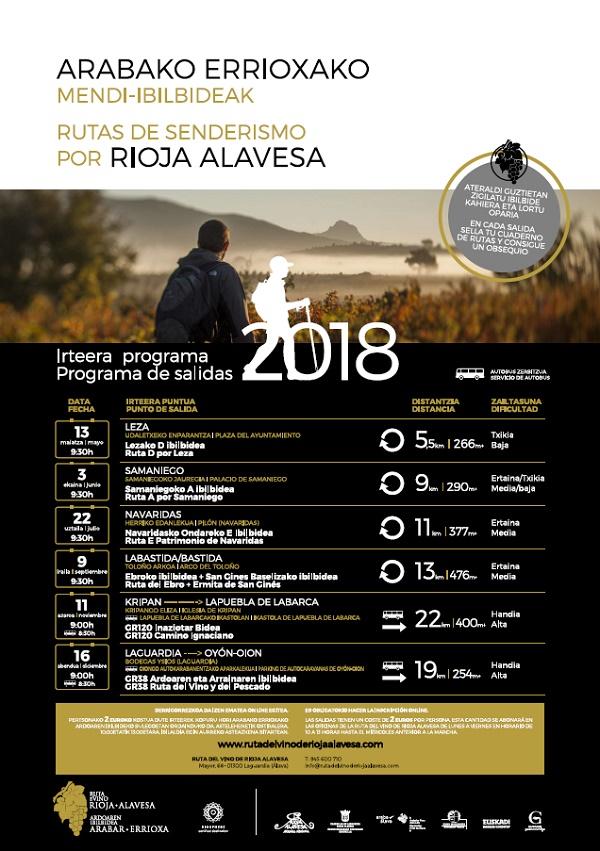 Bodegas Ondalán. Rutas de senderismo por Rioja Alavesa